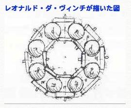 レオナルド・ダ・ヴィンチが描いた図.jpg