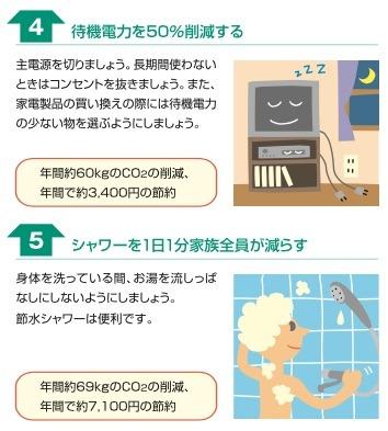 家庭でできる温暖化防止対策.jpg
