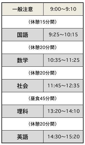 滋賀県立高校入試の時間割スケジュール