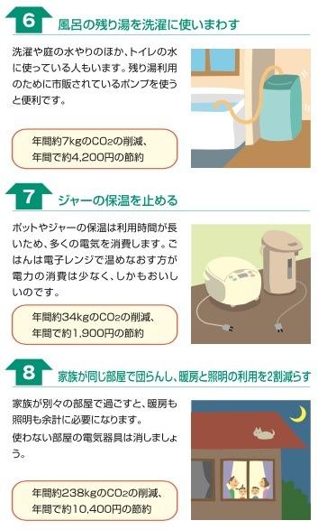 省エネ温暖化防止対策.jpg